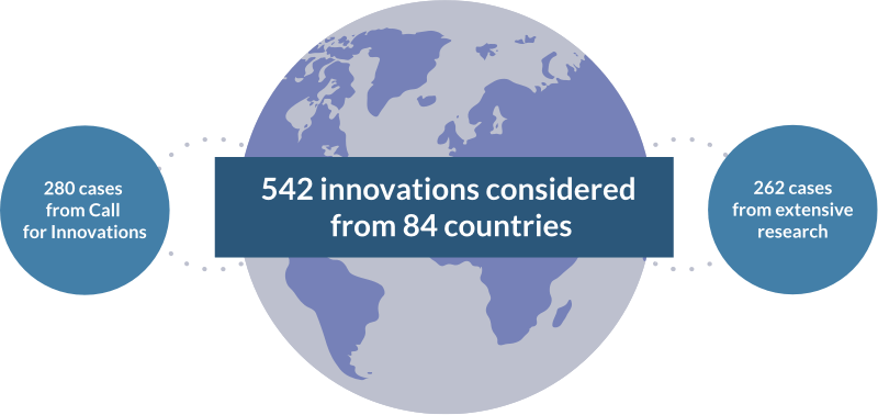 542 innovations considered from 84 countries. 280 cases from Call for Innovations. 262 cases from extensive research.
